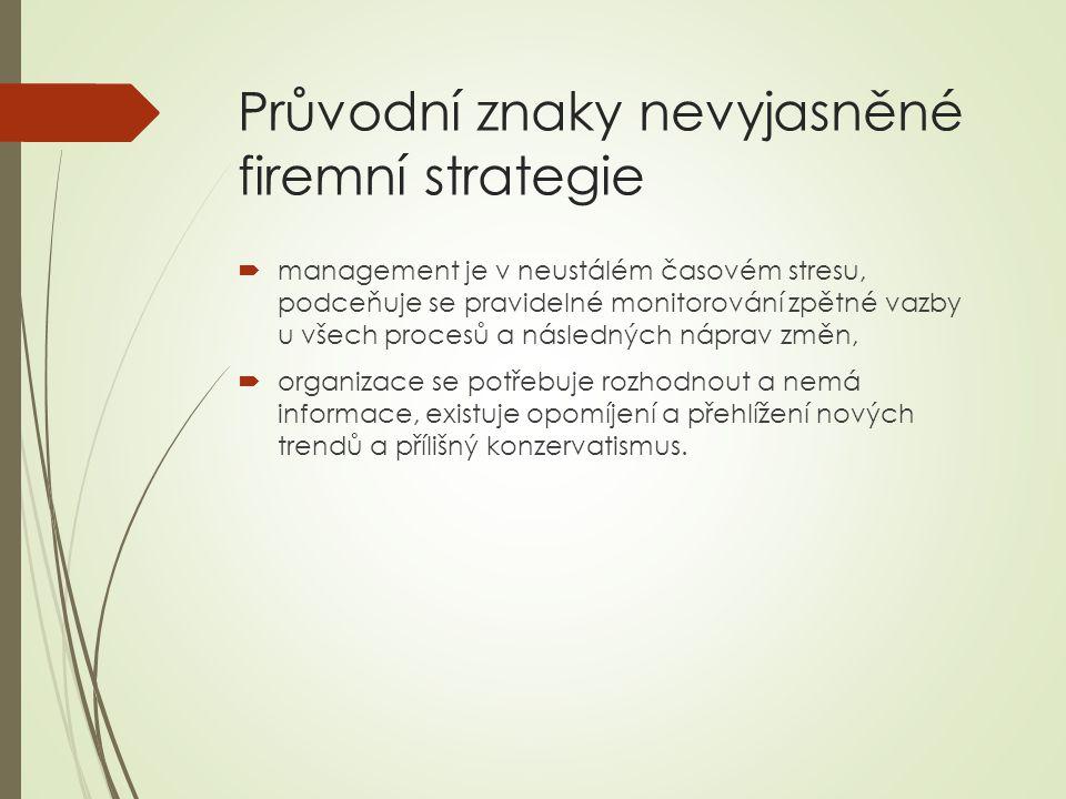 Průvodní znaky nevyjasněné firemní strategie  management je v neustálém časovém stresu, podceňuje se pravidelné monitorování zpětné vazby u všech procesů a následných náprav změn,  organizace se potřebuje rozhodnout a nemá informace, existuje opomíjení a přehlížení nových trendů a přílišný konzervatismus.