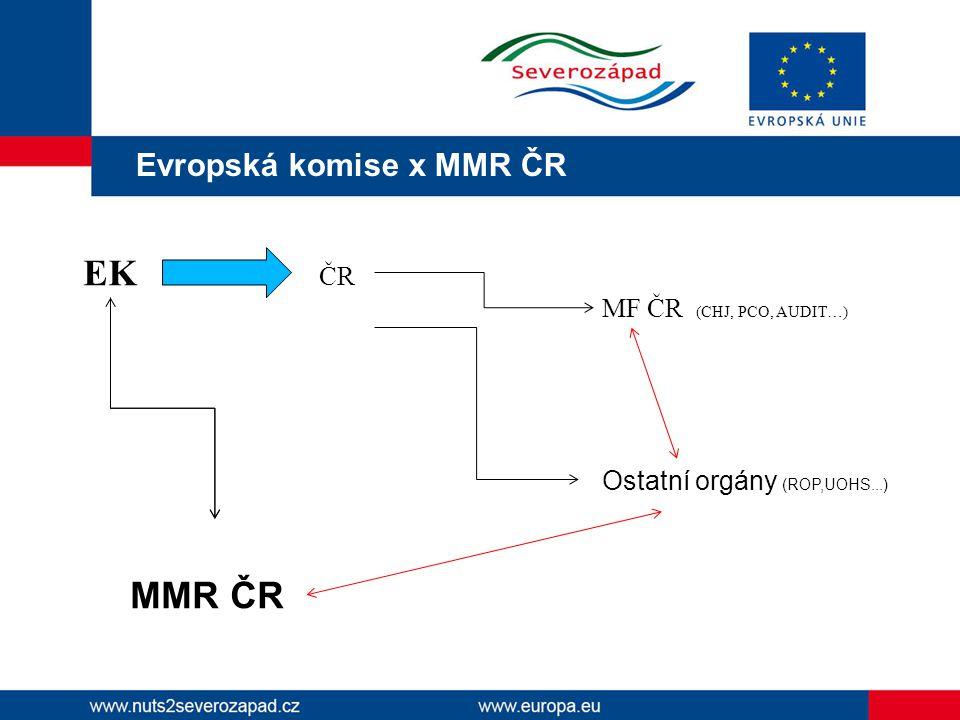 Evropská komise x MMR ČR EK ČR MF ČR (CHJ, PCO, AUDIT…) Ostatní orgány (ROP,UOHS...) MMR ČR