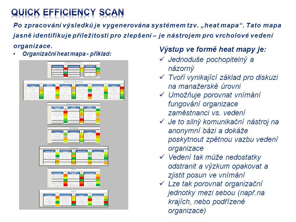 Organizace vytěží z QES maximum, pokud je sebehodnocení doplněno expertním vyhodnocením Sebehodnocení Přizpůsobení dotazníku (volitelně), definice cílové skupiny a dohoda na stanovení analytických dimenzí Všichni zaměstnanci nebo vybraní zaměstnanci se účastní šetření Expertní vyhodnocení Analýza příslušných vnitřních dokumentů Rozhovory s vedoucími pracovníky High level benchmarking – porovnání s jinými organizacemi Heat mapa organizace Klíčové oblasti ke zlepšení Definice postupu ke zlepšení Zaměření na výsledek Informace o dosažení výsledků a návrh oblastí a doporučení ke zlepšení Rozhovory s vedoucími pracovníky, porovnání s výsledky jiných organizací Návrh dalšího postupu Výsledky