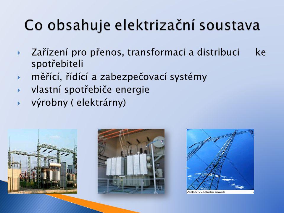  Zařízení pro přenos, transformaci a distribuci ke spotřebiteli  měřící, řídící a zabezpečovací systémy  vlastní spotřebiče energie  výrobny ( ele