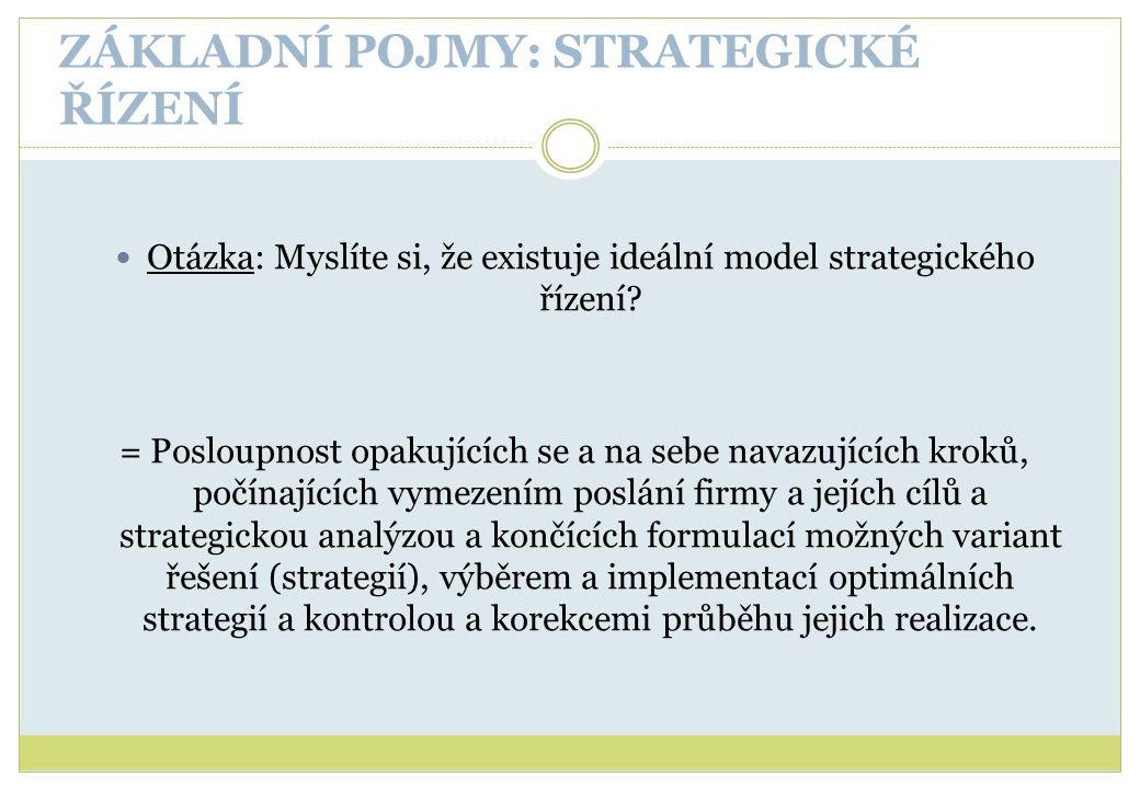 ZÁKLADNÍ POJMY: STRATEGICKÉ ŘÍZENÍ Otázka: Myslíte si, že existuje ideální model strategického řízení.