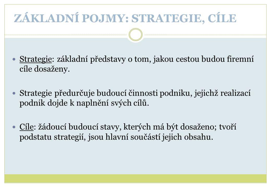 ZÁKLADNÍ POJMY: STRATEGIE, CÍLE Strategie: základní představy o tom, jakou cestou budou firemní cíle dosaženy.