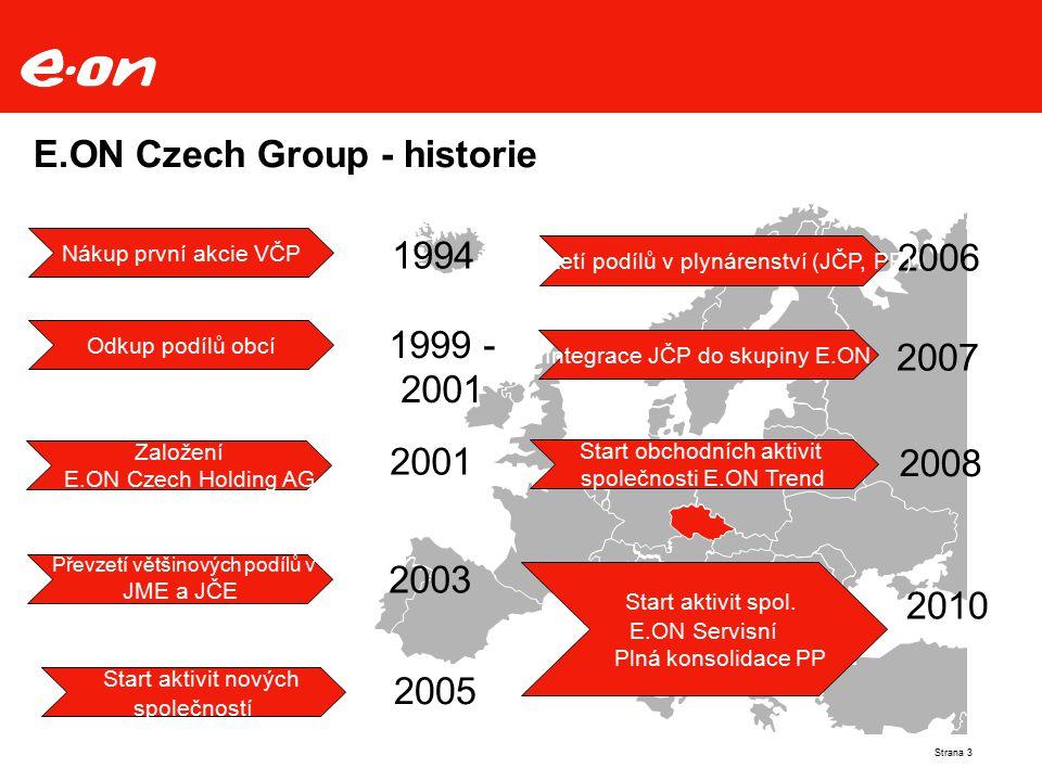 Strana 3 E.ON Czech Group - historie 1994 Odkup podílů obcí Nákup první akcie VČP Založení E.ON Czech Holding AG Převzetí většinových podílů v JME a J