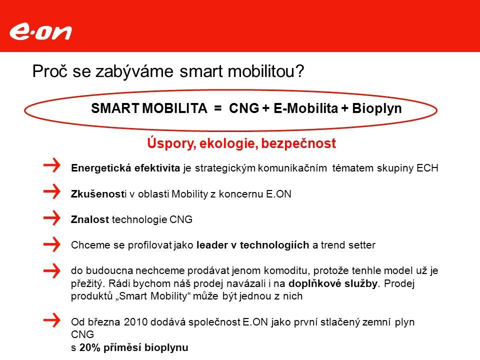 Proč se zabýváme smart mobilitou? SMART MOBILITA = CNG + E-Mobilita + Bioplyn Energetická efektivita je strategickým komunikačním tématem skupiny ECH