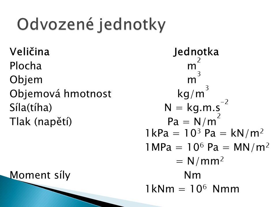Veličina Jednotka Plocha m 2 Objem m 3 Objemová hmotnost kg/m 3 Síla(tíha) N = kg.m.s -2 Tlak (napětí) Pa = N/m 2 1kPa = 10 3 Pa = kN/m 2 1MPa = 10 6 Pa = MN/m 2 = N/mm 2 Moment síly Nm 1kNm = 10 6 Nmm