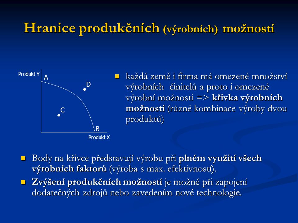Hranice produkčních (výrobních) možností každá země i firma má omezené množství výrobních činitelů a proto i omezené výrobní možnosti => křivka výrobních možností (různé kombinace výroby dvou produktů) každá země i firma má omezené množství výrobních činitelů a proto i omezené výrobní možnosti => křivka výrobních možností (různé kombinace výroby dvou produktů) A B Produkt Y Produkt X Body na křivce představují výrobu při plném využití všech výrobních faktorů (výroba s max.