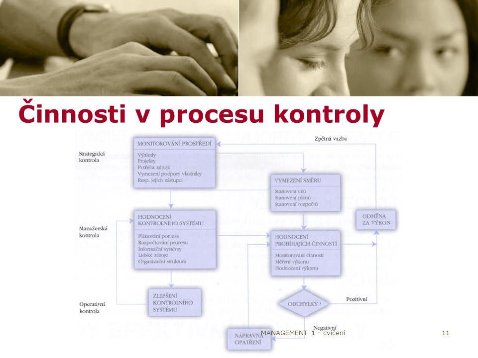 11 Činnosti v procesu kontroly MANAGEMENT 1 - cvičení