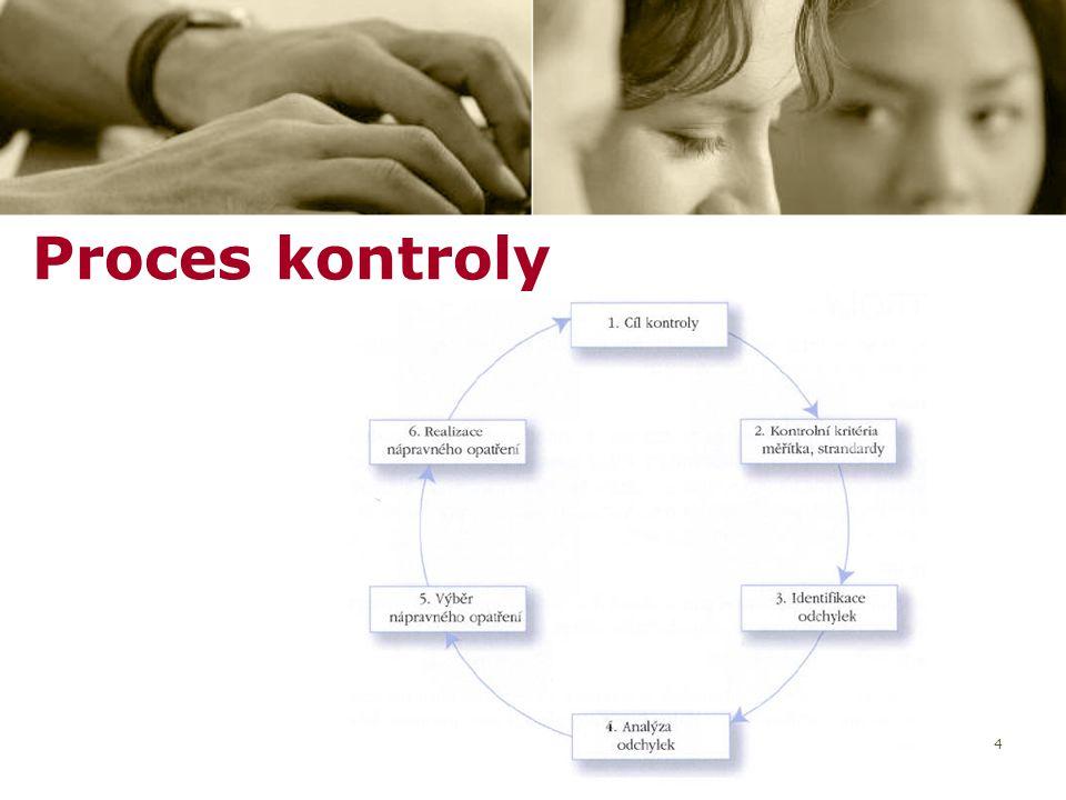 5 obecné: poznávací (informace, informační systémy) ověřovací (porovnávání zdrojů, zkušenost) hodnotící (před zahájením, v průběhu činnosti, po ukončení) realizační (uskutečnění záměru, výsledek) Funkce kontroly (1/2) MANAGEMENT 1 - cvičení