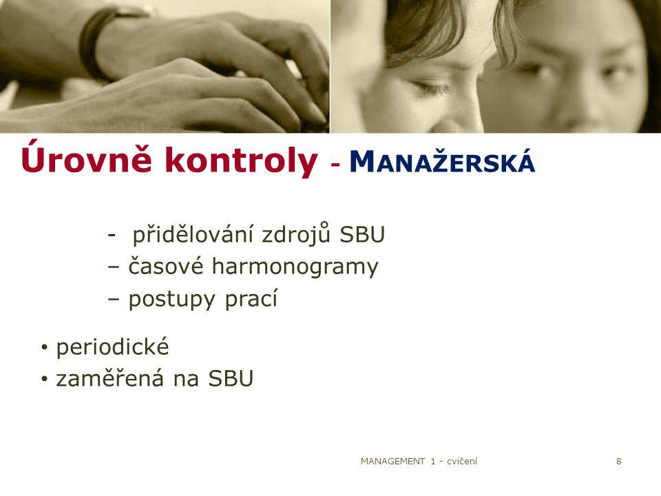 MANAGEMENT 1 - cvičení8 Úrovně kontroly - M ANAŽERSKÁ - přidělování zdrojů SBU – časové harmonogramy – postupy prací periodické zaměřená na SBU