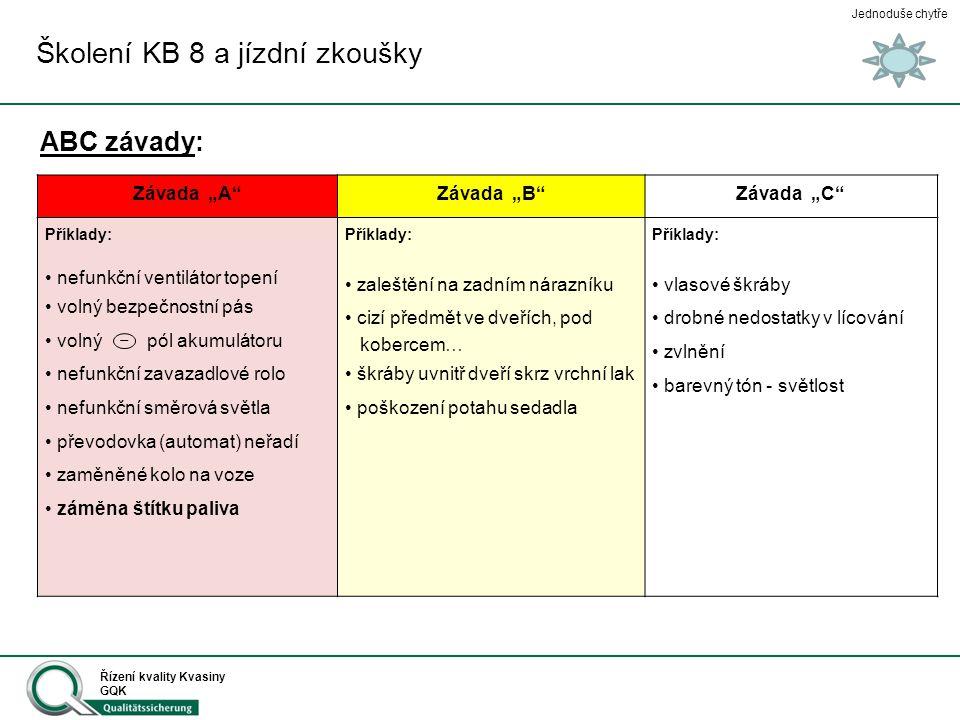"""Jednoduše chytře Řízení kvality Kvasiny GQK Školení KB 8 a jízdní zkoušky ABC závady: Závada """"A""""Závada """"B""""Závada """"C"""" Příklady: nefunkční ventilátor to"""