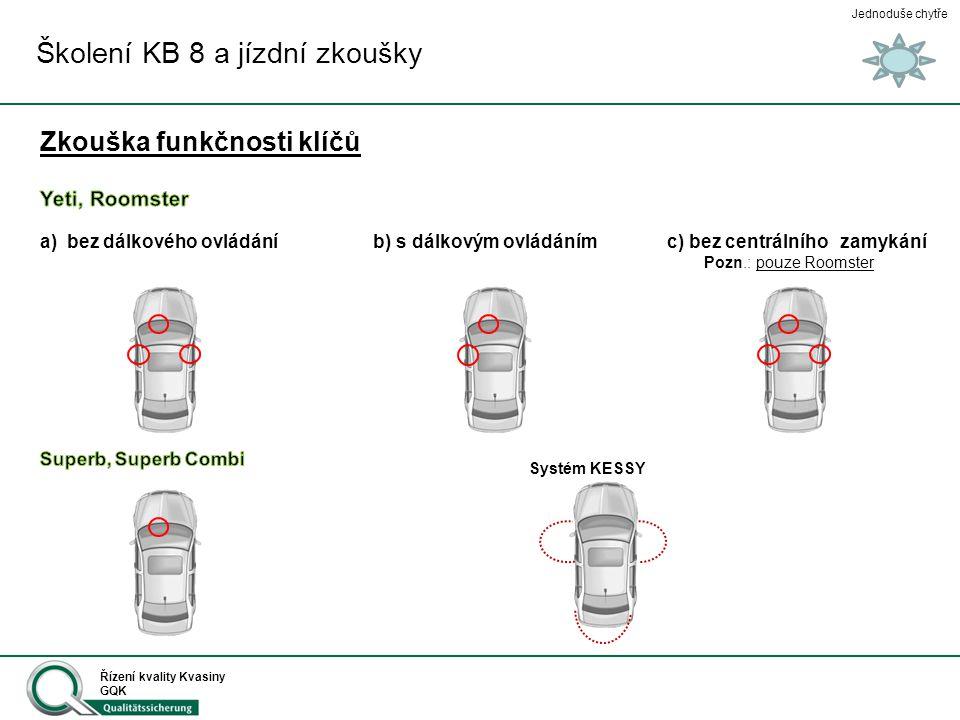 Jednoduše chytře Řízení kvality Kvasiny GQK Zkouška funkčnosti klíčů a) bez dálkového ovládání b) s dálkovým ovládáním c) bez centrálního zamykání Sys
