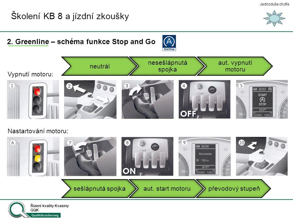 Jednoduše chytře Řízení kvality Kvasiny GQK Vypnutí motoru: Nastartování motoru: Školení KB 8 a jízdní zkoušky 2. Greenline – schéma funkce Stop and G