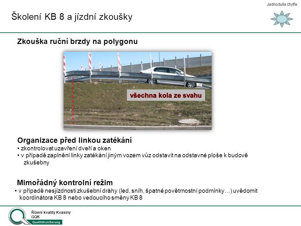 Jednoduše chytře Řízení kvality Kvasiny GQK Organizace před linkou zatékání zkontrolovat uzavření dveří a oken v případě zaplnění linky zatékání jiným