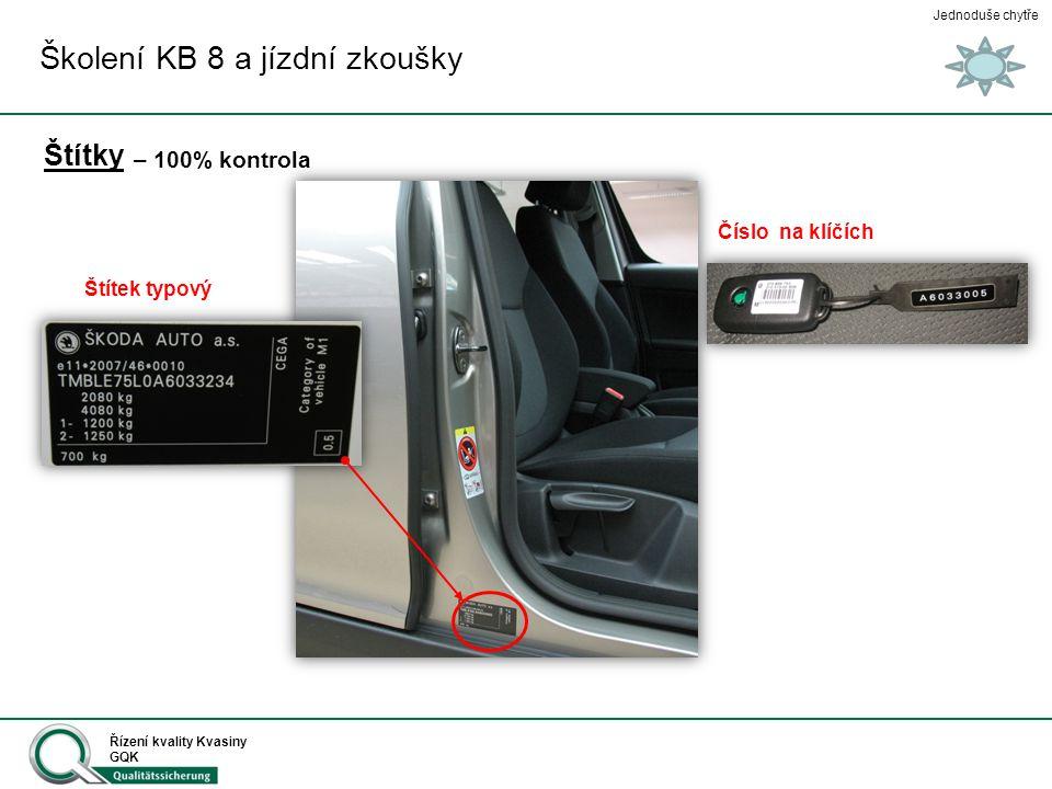 Jednoduše chytře Řízení kvality Kvasiny GQK 1.KESSY  Jak správně ovládat kliku KESSY.