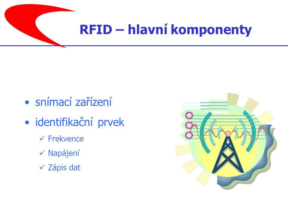 snímací zařízení identifikační prvek Frekvence Napájení Zápis dat RFID – hlavní komponenty