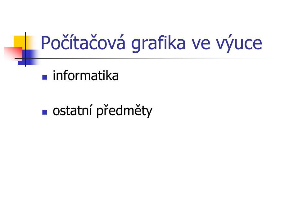 Počítačová grafika ve výuce informatika ostatní předměty