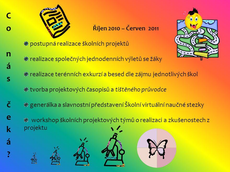 Prostor pro Vaše dotazy Pokud paní Haňurové dnes neujede auto z Budějovic, pak Vás na konci semináře seznámí se zajímavým námětem k přemýšlení.
