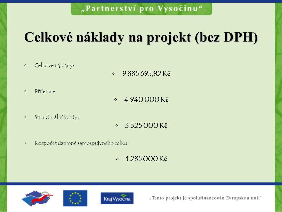 Celkové náklady na projekt (bez DPH) Celkové náklady: 9 335 695,82 Kč Příjemce: 4 940 000 Kč Strukturální fondy: 3 325 000 Kč Rozpočet územně samosprá