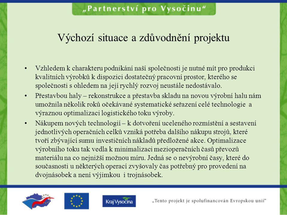 Výchozí situace a zdůvodnění projektu Vzhledem k charakteru podnikání naší společnosti je nutné mít pro produkci kvalitních výrobků k dispozici dostat