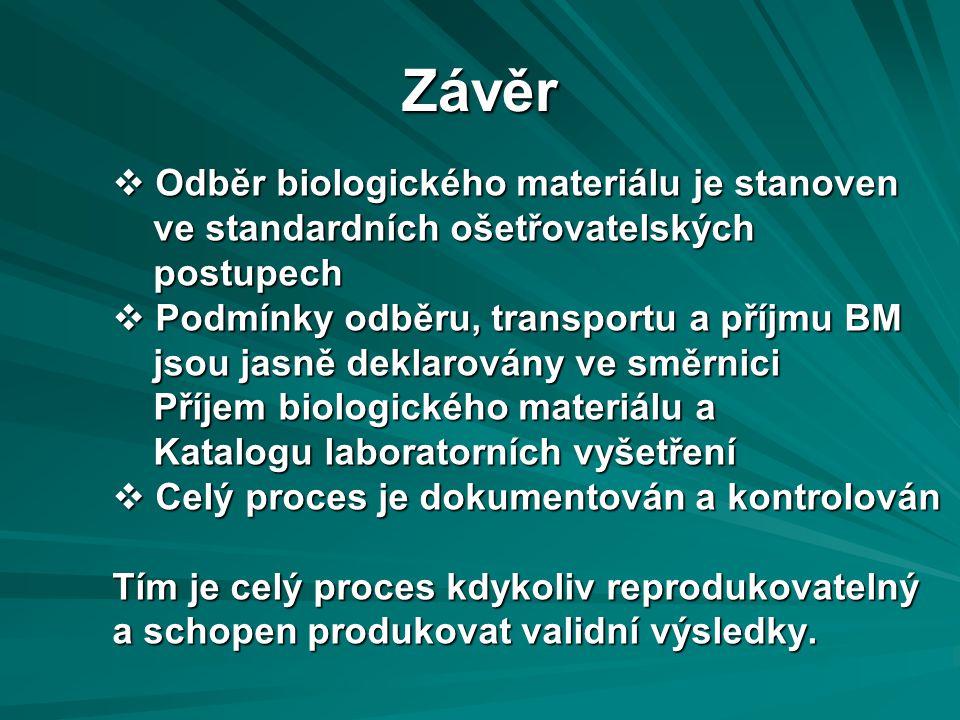 Závěr  Odběr biologického materiálu je stanoven ve standardních ošetřovatelských ve standardních ošetřovatelských postupech postupech  Podmínky odběru, transportu a příjmu BM jsou jasně deklarovány ve směrnici jsou jasně deklarovány ve směrnici Příjem biologického materiálu a Příjem biologického materiálu a Katalogu laboratorních vyšetření Katalogu laboratorních vyšetření  Celý proces je dokumentován a kontrolován Tím je celý proces kdykoliv reprodukovatelný a schopen produkovat validní výsledky.
