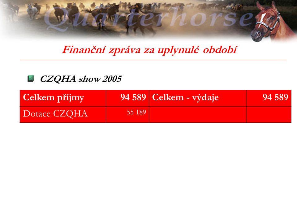 Finanční zpráva za uplynulé období CZQHA show 2005 Celkem příjmy94 589Celkem - výdaje94 589 Dotace CZQHA 55 189