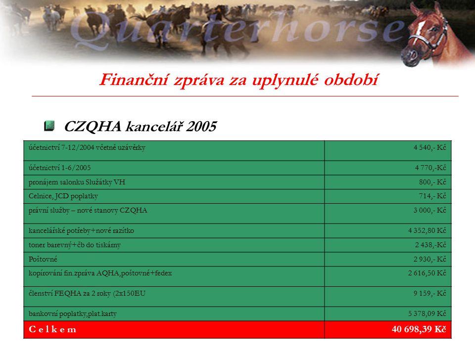 Finanční zpráva za uplynulé období CZQHA kancelář 2005 účetnictví 7-12/2004 včetně uzávěrky4 540,- Kč účetnictví 1-6/20054 770,-Kč pronájem salonku Sl