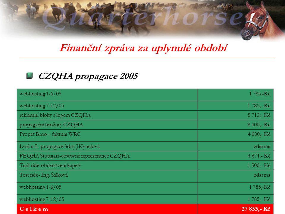 Finanční zpráva za uplynulé období CZQHA propagace 2005 webhosting 1-6/05 1 785,-Kč webhosting 7-12/051 785,- Kč reklamní bloky s logem CZQHA5 712,- K