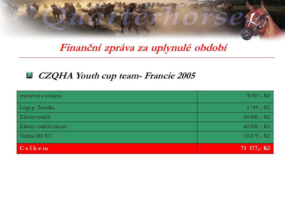 Finanční zpráva za uplynulé období CZQHA Youth cup team- Francie 2005 startovné a ustájení78 907,- Kč Loga p. Zezulka3 749,- Kč Zálohy rodičů60 000,-