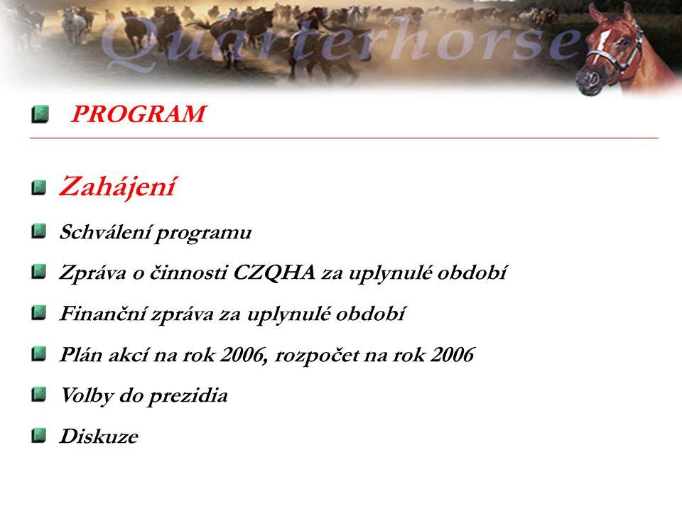 PROGRAM Zahájení Schválení programu Zpráva o činnosti CZQHA za uplynulé období Finanční zpráva za uplynulé období Plán akcí na rok 2006, rozpočet na r