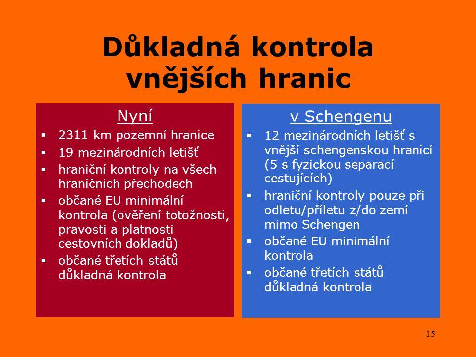 15 Důkladná kontrola vnějších hranic Nyní  2311 km pozemní hranice  19 mezinárodních letišť  hraniční kontroly na všech hraničních přechodech  občané EU minimální kontrola (ověření totožnosti, pravosti a platnosti cestovních dokladů)  občané třetích států důkladná kontrola v Schengenu  12 mezinárodních letišť s vnější schengenskou hranicí (5 s fyzickou separací cestujících)  hraniční kontroly pouze při odletu/příletu z/do zemí mimo Schengen  občané EU minimální kontrola  občané třetích států důkladná kontrola