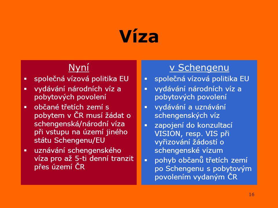 16 Víza Nyní  společná vízová politika EU  vydávání národních víz a pobytových povolení  občané třetích zemí s pobytem v ČR musí žádat o schengenská/národní víza při vstupu na území jiného státu Schengenu/EU  uznávání schengenského víza pro až 5-ti denní tranzit přes území ČR v Schengenu  společná vízová politika EU  vydávání národních víz a pobytových povolení  vydávání a uznávání schengenských víz  zapojení do konzultací VISION, resp.