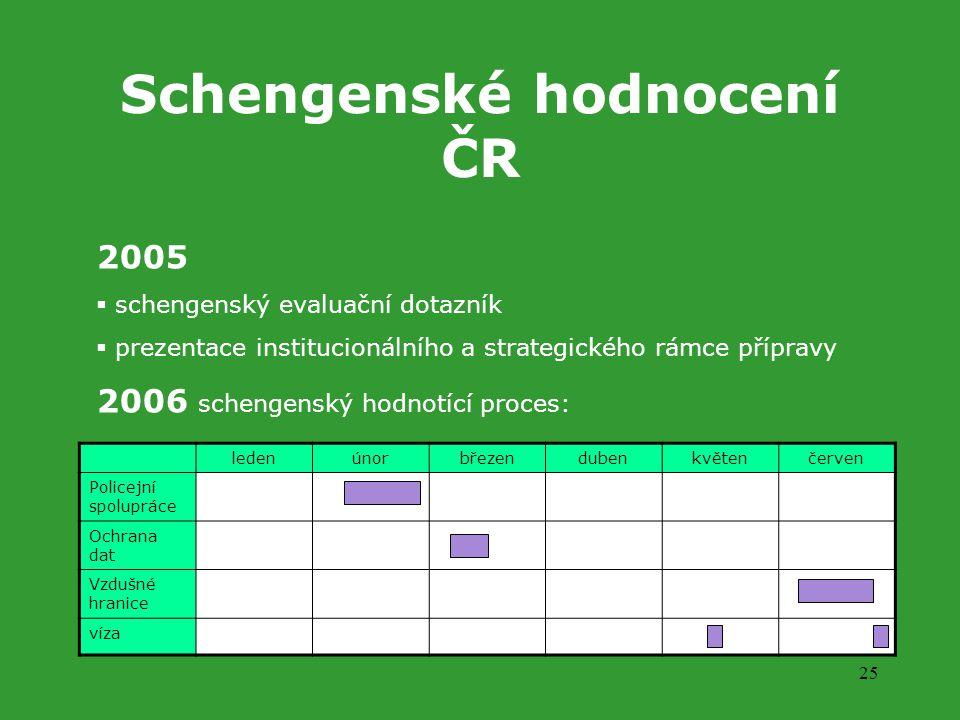 25 Schengenské hodnocení ČR ledenúnorbřezendubenkvětenčerven Policejní spolupráce Ochrana dat Vzdušné hranice víza 2005  schengenský evaluační dotazník  prezentace institucionálního a strategického rámce přípravy 2006 schengenský hodnotící proces: