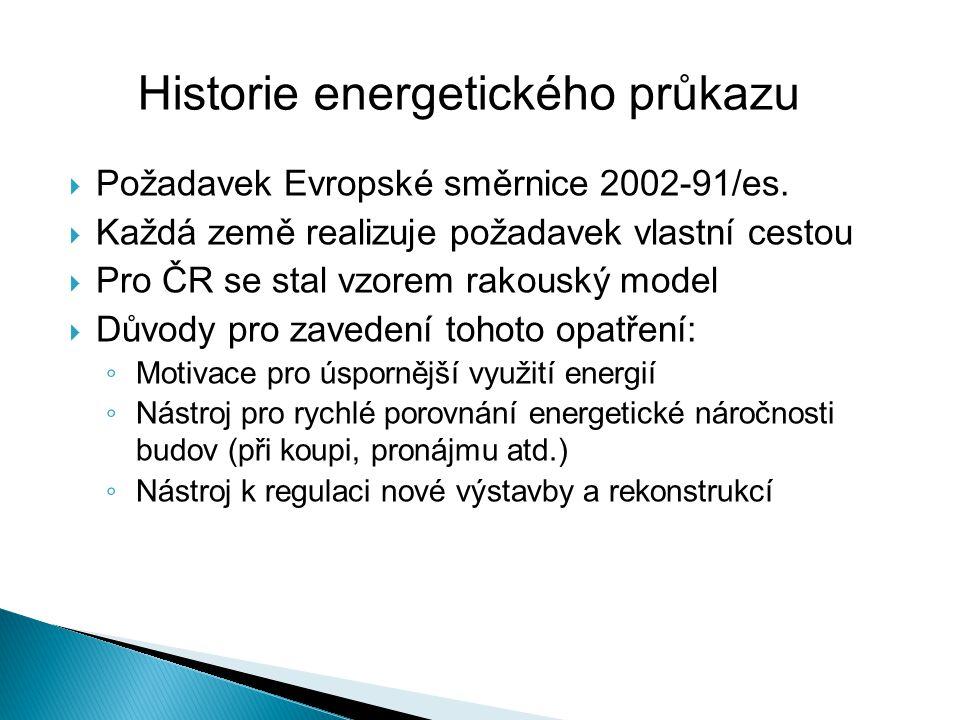  Požadavek Evropské směrnice 2002-91/es.