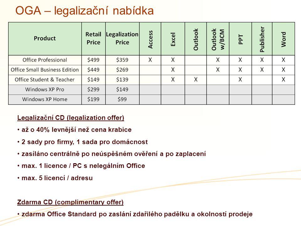 OGA – legalizační nabídka Legalizační CD (legalization offer) až o 40% levnější než cena krabice 2 sady pro firmy, 1 sada pro domácnost zasíláno centrálně po neúspěšném ověření a po zaplacení max.