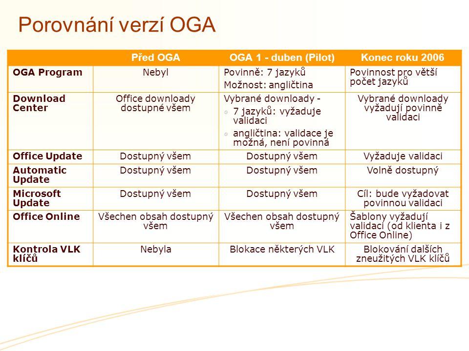 Porovnání verzí OGA Před OGAOGA 1 - duben (Pilot)Konec roku 2006 OGA ProgramNebylPovinně: 7 jazyků Možnost: angličtina Povinnost pro větší počet jazyků Download Center Office downloady dostupné všem Vybrané downloady - 7 jazyků: vyžaduje validaci angličtina: validace je možná, není povinná Vybrané downloady vyžadují povinně validaci Office UpdateDostupný všem Vyžaduje validaci Automatic Update Dostupný všem Volně dostupný Microsoft Update Dostupný všem Cíl: bude vyžadovat povinnou validaci Office OnlineVšechen obsah dostupný všem Šablony vyžadují validaci (od klienta i z Office Online) Kontrola VLK klíčů NebylaBlokace některých VLKBlokování dalších zneužitých VLK klíčů