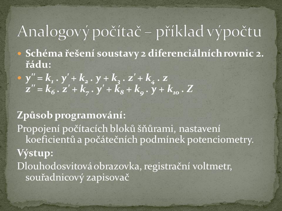 Schéma řešení soustavy 2 diferenciálních rovnic 2. řádu: y'' = k 1. y' + k 2. y + k 3. z' + k 4. z z'' = k 6. z' + k 7. y' + k 8 + k 9. y + k 10. Z Zp