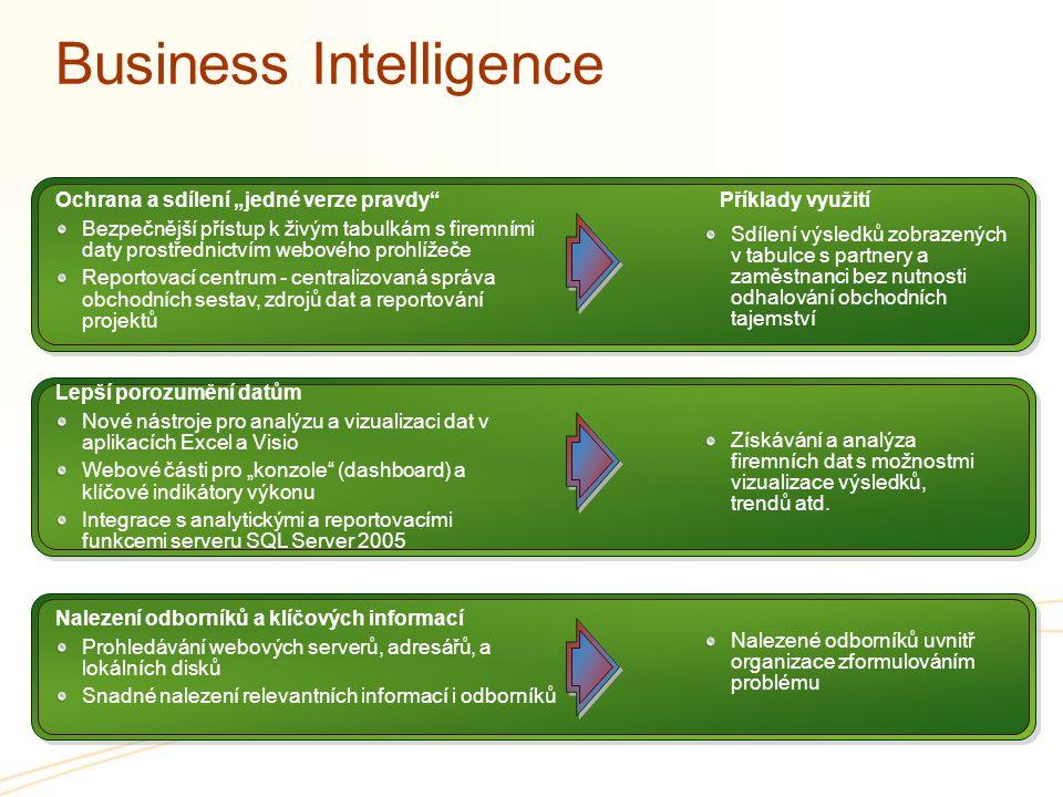 Business Intelligence Sdílení výsledků zobrazených v tabulce s partnery a zaměstnanci bez nutnosti odhalování obchodních tajemství Nalezené odborníků