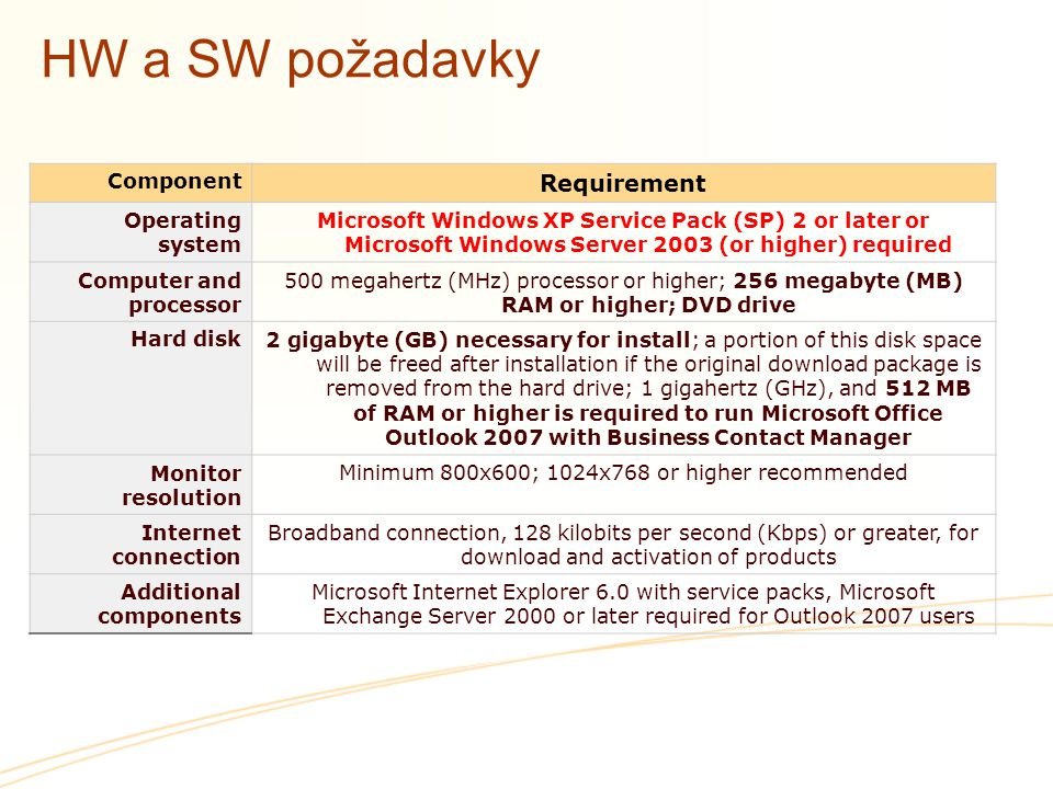 HW a SW požadavky Component Requirement Operating system Microsoft Windows XP Service Pack (SP) 2 or later or Microsoft Windows Server 2003 (or higher) required Computer and processor 500 megahertz (MHz) processor or higher; 256 megabyte (MB) RAM or higher; DVD drive Hard disk2 gigabyte (GB) necessary for install; a portion of this disk space will be freed after installation if the original download package is removed from the hard drive; 1 gigahertz (GHz), and 512 MB of RAM or higher is required to run Microsoft Office Outlook 2007 with Business Contact Manager Monitor resolution Minimum 800x600; 1024x768 or higher recommended Internet connection Broadband connection, 128 kilobits per second (Kbps) or greater, for download and activation of products Additional components Microsoft Internet Explorer 6.0 with service packs, Microsoft Exchange Server 2000 or later required for Outlook 2007 users