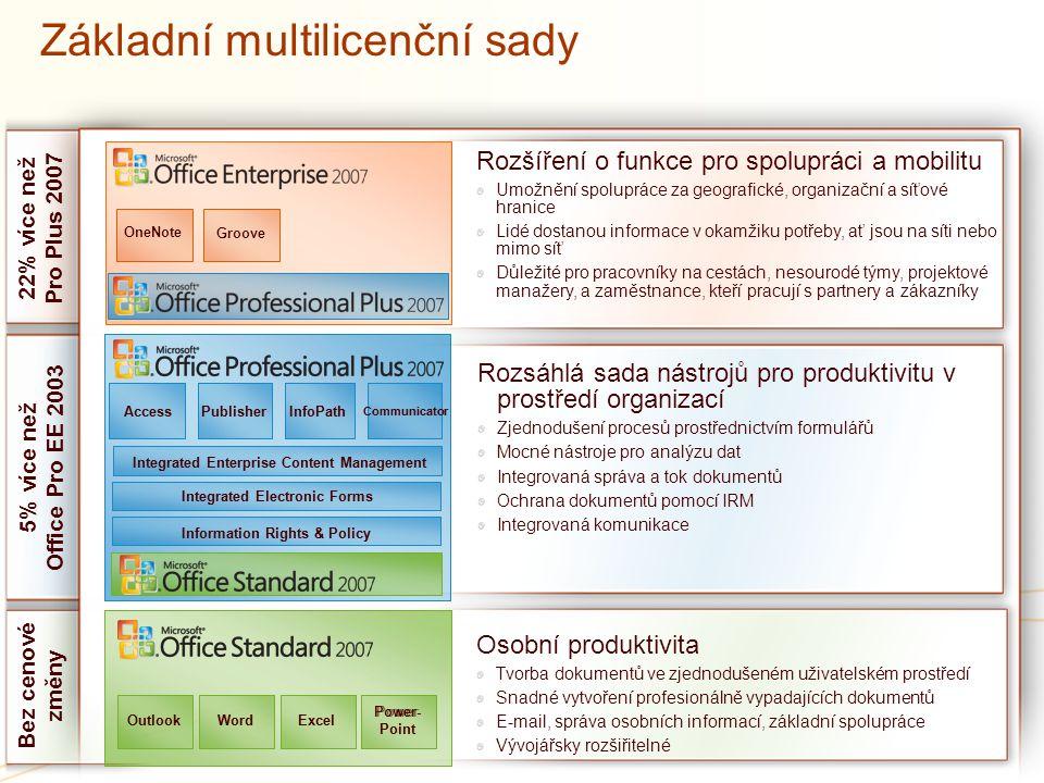 22% více než Pro Plus 2007 5% více než Office Pro EE 2003 Bez cenové změny Základní multilicenční sady Osobní produktivita Tvorba dokumentů ve zjednod