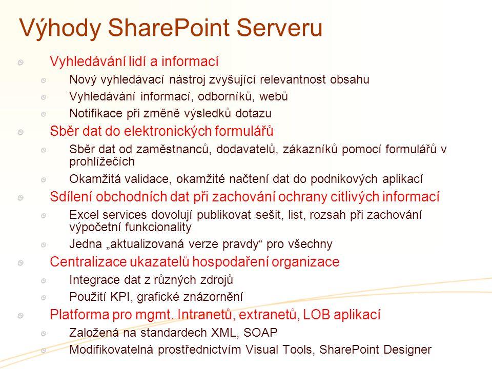 Výhody SharePoint Serveru Vyhledávání lidí a informací Nový vyhledávací nástroj zvyšující relevantnost obsahu Vyhledávání informací, odborníků, webů N
