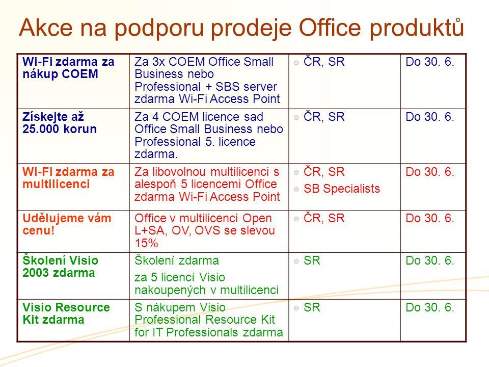 Akce na podporu prodeje Office produktů Wi-Fi zdarma za nákup COEM Za 3x COEM Office Small Business nebo Professional + SBS server zdarma Wi-Fi Access
