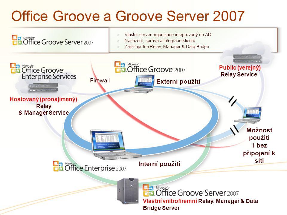 Vlastní server organizace integrovaný do AD Nasazení, správa a integrace klientů Zajišťuje fce Relay, Manager & Data Bridge Public (veřejný) Relay Ser