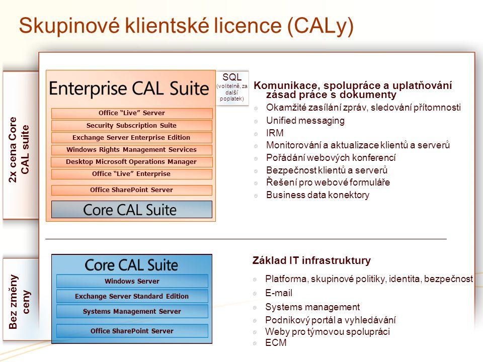 SQL (volitelně, za další poplatek) Skupinové klientské licence (CALy) Komunikace, spolupráce a uplatňování zásad práce s dokumenty Okamžité zasílání z
