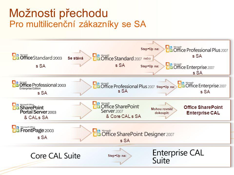 Možnosti přechodu Pro multilicenční zákazníky se SA Office SharePoint Enterprise CAL s SA & Core CAL s SA & CAL s SA Mohou rovněž dokoupit: s SA Step