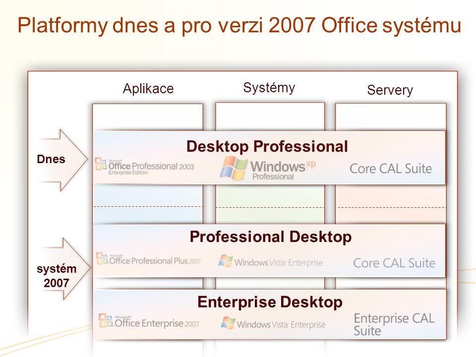 Platformy dnes a pro verzi 2007 Office systému Aplikace Systémy Servery Dnes systém 2007 Desktop Professional Professional Desktop Enterprise Desktop