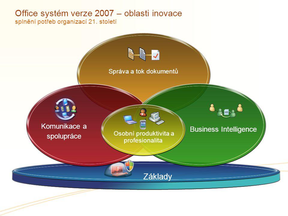 Základy Správa a tok dokumentů Komunikace a spolupráce Business Intelligence Office systém verze 2007 – oblasti inovace splnění potřeb organizací 21.