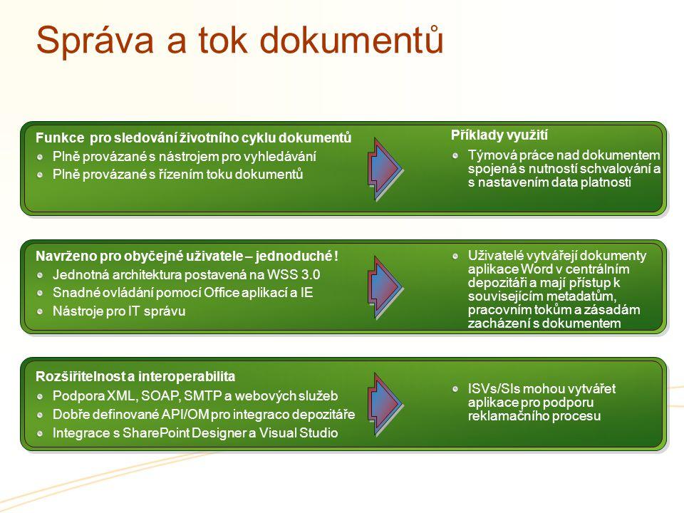 Správa a tok dokumentů Týmová práce nad dokumentem spojená s nutností schvalování a s nastavením data platnosti ISVs/SIs mohou vytvářet aplikace pro p