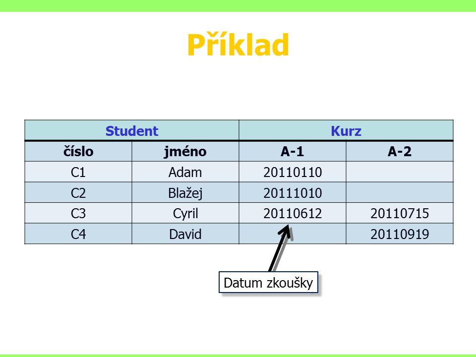 Příklad StudentKurz číslojménoA-1A-2 C1Adam20110110 C2Blažej20111010 C3Cyril2011061220110715 C4David20110919 Datum zkoušky