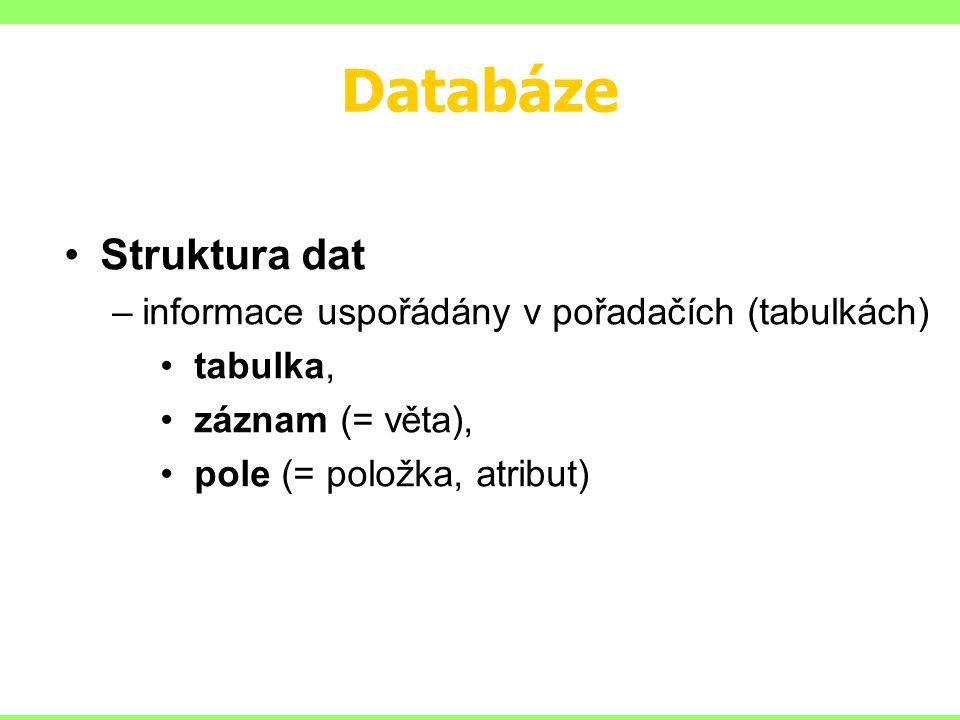 Databáze Struktura dat –informace uspořádány v pořadačích (tabulkách) tabulka, záznam (= věta), pole (= položka, atribut)
