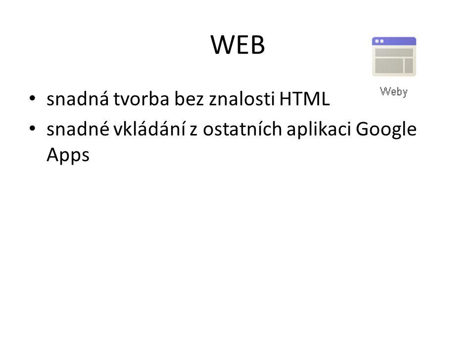 WEB snadná tvorba bez znalosti HTML snadné vkládání z ostatních aplikaci Google Apps